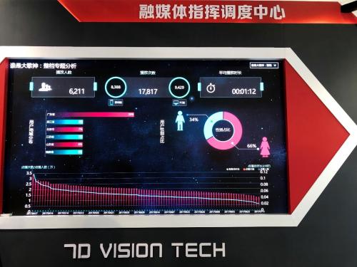业界动态:5G+4K+VR,给广电带来的是什么?