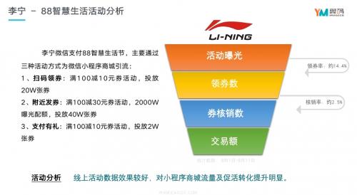 微信88智慧日火力全开,看李宁、热风等如何玩转私域流量 泛商业