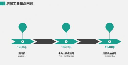 http://www.reviewcode.cn/shujuku/84591.html