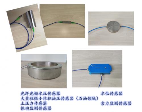 江西云沛科技 光纤传感技术助力铁路电力石油石化领域