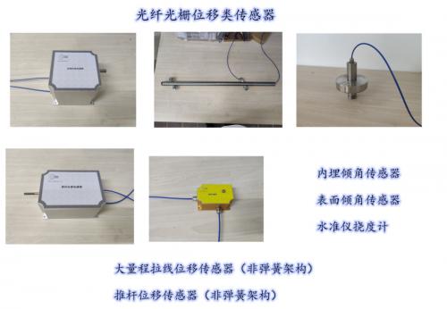 江西云沛科技 光纤光栅技术助力高低温高压电磁腐蚀环境监测
