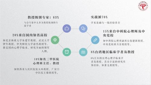 办好中国心理学家大会 推动社会心理服务落到实处