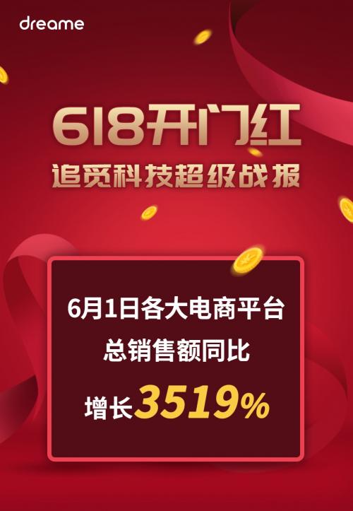 抢赢618,国货品牌集体开门红!追觅科技销售额同比增长超3500%