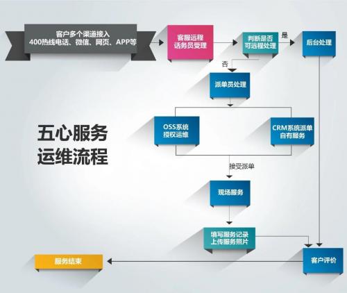 """科技再创新高,古瑞瓦特荣获""""中国十大分布式光伏逆变器品牌(www.ppzsb.com)"""