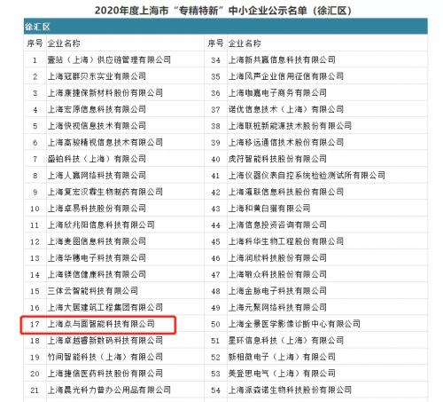 """喜报丨点面科技荣获""""上海市专精特新企业""""认定!"""