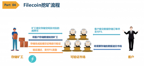 fil和chia挖矿平台哪个好