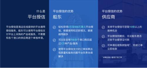 借助供应链融资 海运在线免费账期服务助力船东全球采购