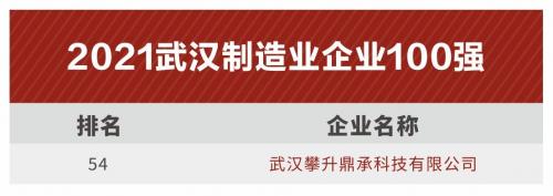 2021武汉制造业企业100强发布,攀升电脑连续两年入榜!