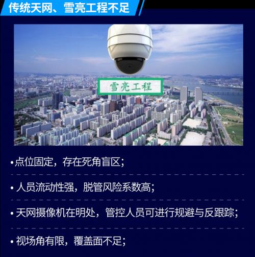 """睿极智能推出新产品—""""移动侦控箱"""""""