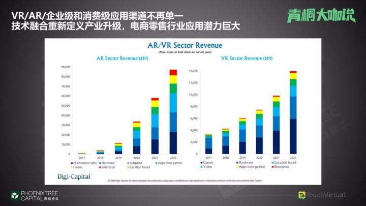 青桐大咖说 它说李蓓贝:ARVR拥抱商业化,移动化应用落地是制胜关键