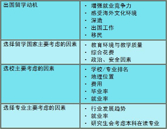 北京美國留學機構口碑排名,2020行業協會推薦美國留學中介
