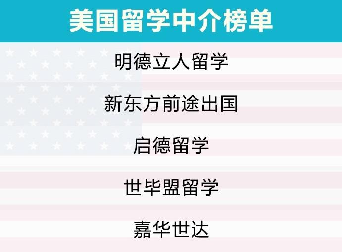 美国留学中介榜单.jpg