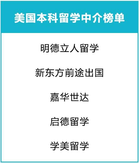 美国本科留学中介榜单.jpg