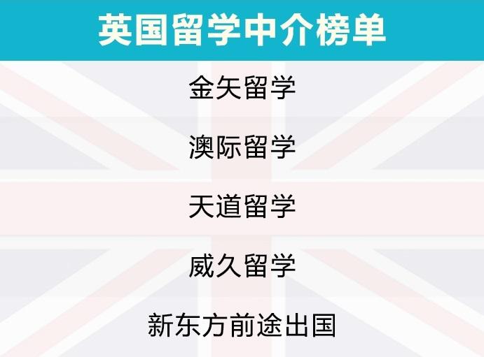 英国留学中介榜单.jpg