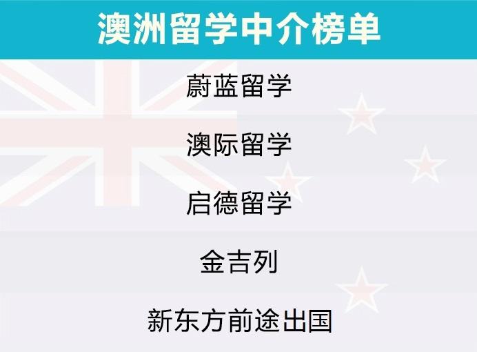 澳洲留学中介榜单.jpg