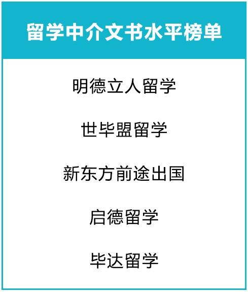 留学中介文书水平榜单.jpg