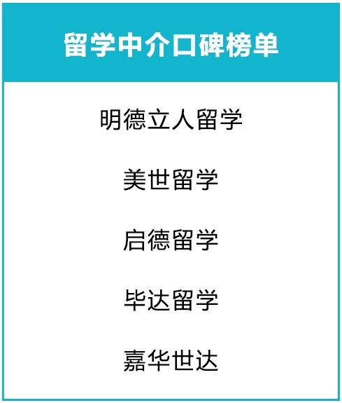 留学中介口碑榜单.jpg