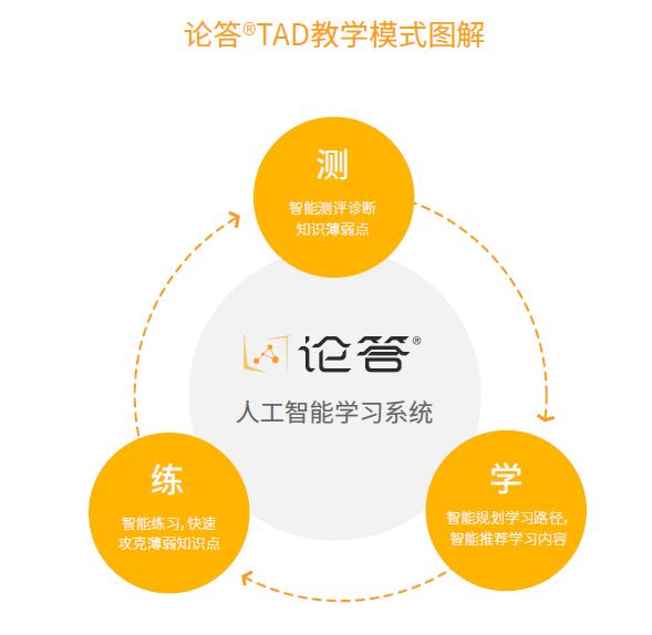 http://www.reviewcode.cn/youxikaifa/45911.html
