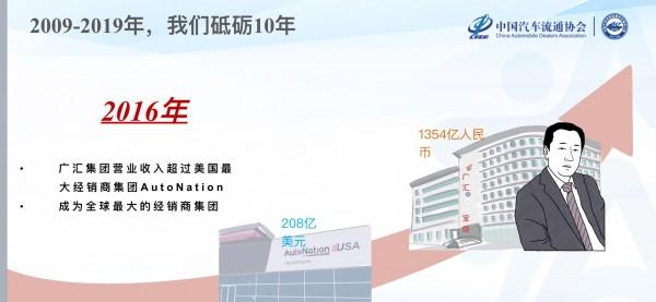 2019百货销售排行_2019全球汽车集团销量盘点 丰田市场排名第二,第一名实