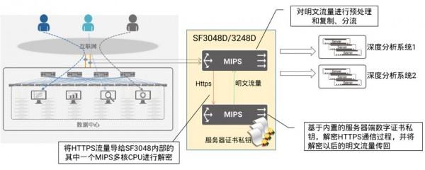 SSL03.JPG