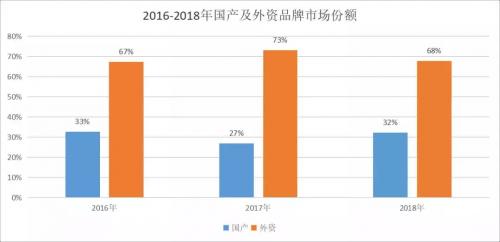 """弯道超车与强势领衔,工业机器人领域日益崛起的""""中国力量"""""""