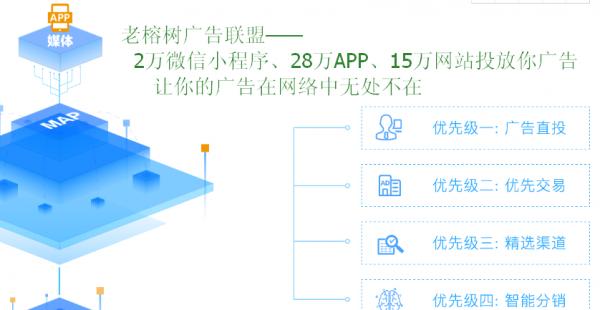 老榕树网盟14.5.png
