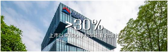 一支优秀内房股的自我修养——旭辉控股上市7周年