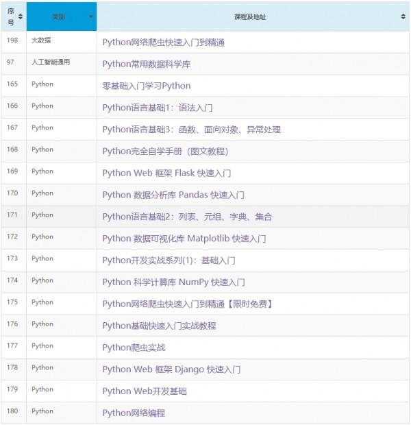 http://www.reviewcode.cn/jiagousheji/116726.html