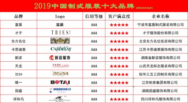 2019中国制式服装十大品牌排行榜