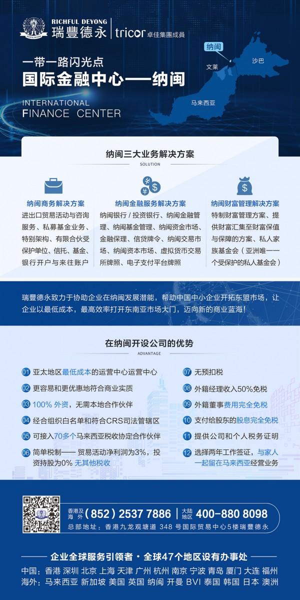 国际离岸商务中心纳闽-02.jpg
