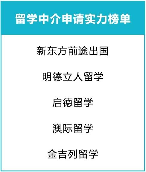 留学中介申请实力榜单.jpg