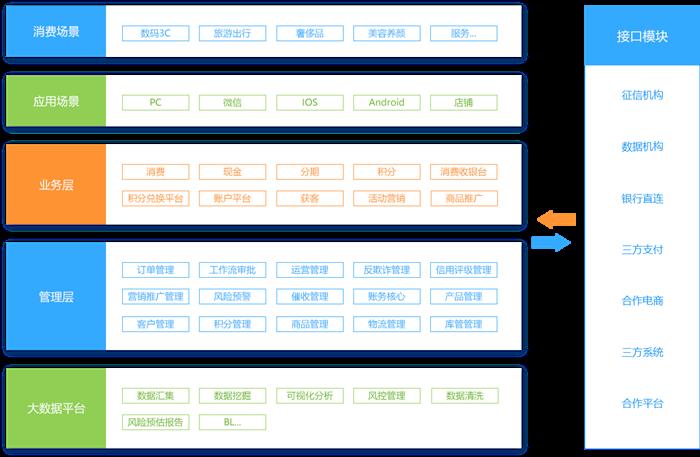 业务功能架构图.png