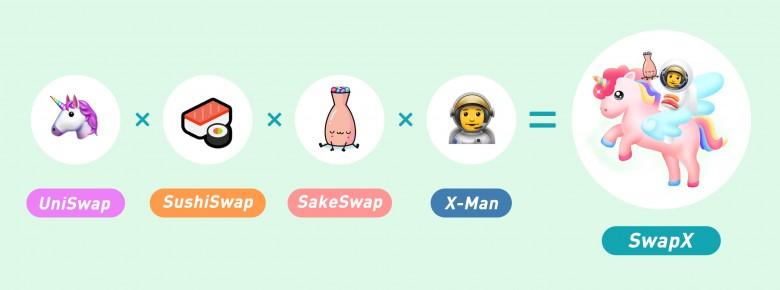 《【天富娱乐集团】用户投稿:众多DEX,凭啥我敢押宝在SwapX?》