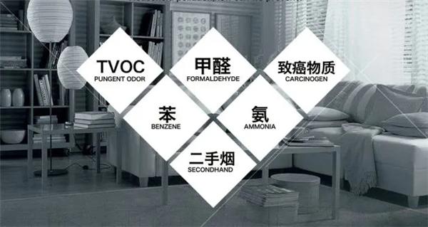 福庆木本豆净康板告诉你:装修应该选择什么样的板材?