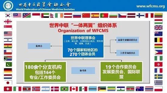 伯塔医疗与世界中医药学联合会开办芳疗师培训