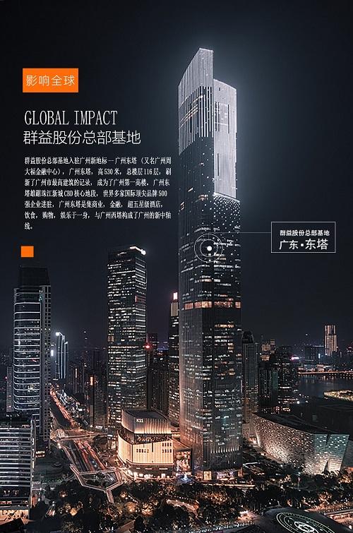 http://www.house31.com/zhuangxiuweihu/153253.html