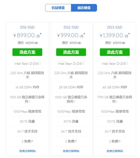 海外服务器哪家比较好?bluehost美国服务器评测