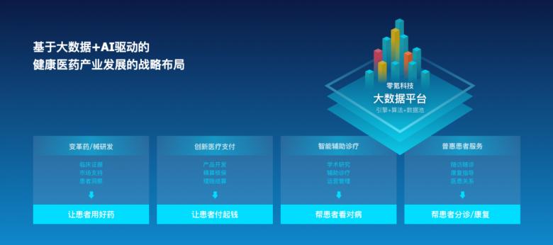 埃林哲助力零氪科技SAP S/4HANA EX项目正式上线