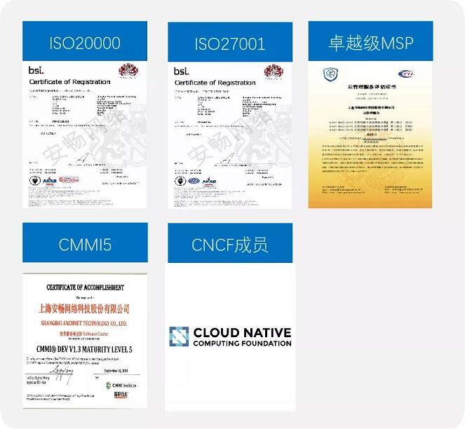 安畅网络程小中:立足Cloud MSP 解决云计算最后一公里
