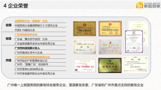 我想加盟上海附近的家政公司,有什么条件?得注意什么呢?