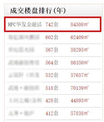 """10个月销51亿!绍兴半年度销冠!镜湖""""传奇红盘""""璀璨之夜来袭!图2"""