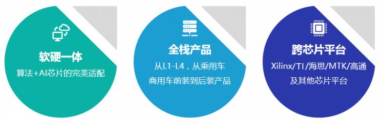 魔视智能荣膺第四届毕马威中国汽车科技50强